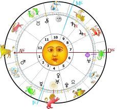 carta-astrologica-revolucion-solar-y-lunar-informe-infantil-10976-MLV20036224079_012014-F